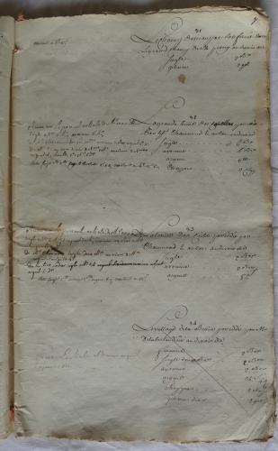 CHARROUX ABBAYE RECETTES 1770 - Coll ©KARROFUM all   014