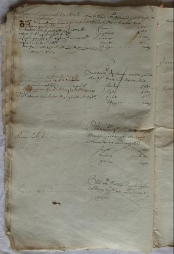 CHARROUX ABBAYE RECETTES 1770 - Coll ©KARROFUM all   018