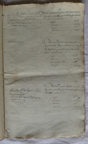 CHARROUX ABBAYE RECETTES 1770 - Coll ©KARROFUM all   024
