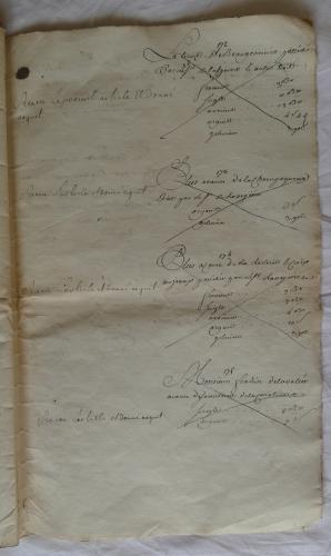 CHARROUX ABBAYE RECETTES 1770 - Coll ©KARROFUM all   056