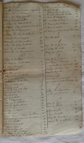 CHARROUX ABBAYE RECETTES 1770 - Coll ©KARROFUM all   062