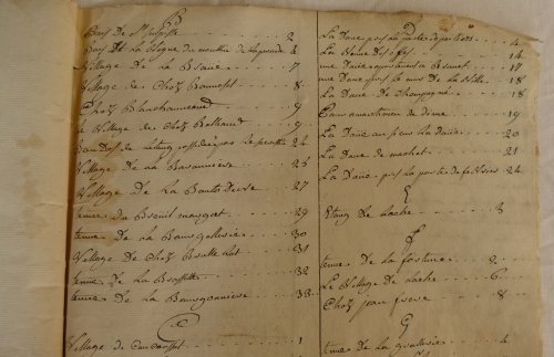 CHARROUX ABBAYE RECETTES 1770 - Coll ©KARROFUM all   063
