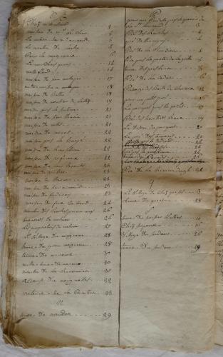 CHARROUX ABBAYE RECETTES 1770 - Coll ©KARROFUM all   066